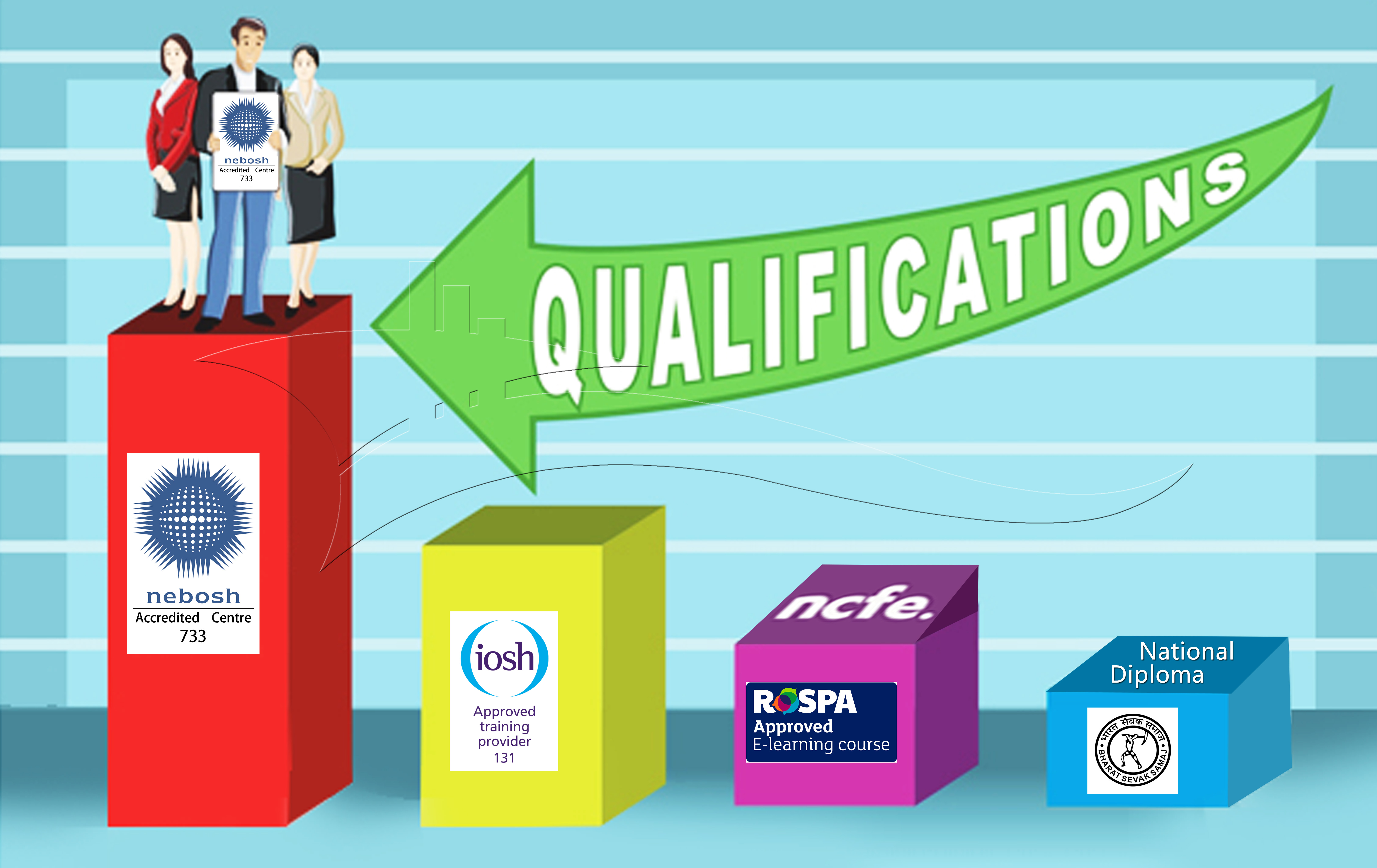 hse-qualification
