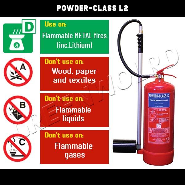 M28 powder extinguishers