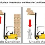 UNSAFE ACT AND UNSAFE CONDITIONS – AN EXPERT GUIDE